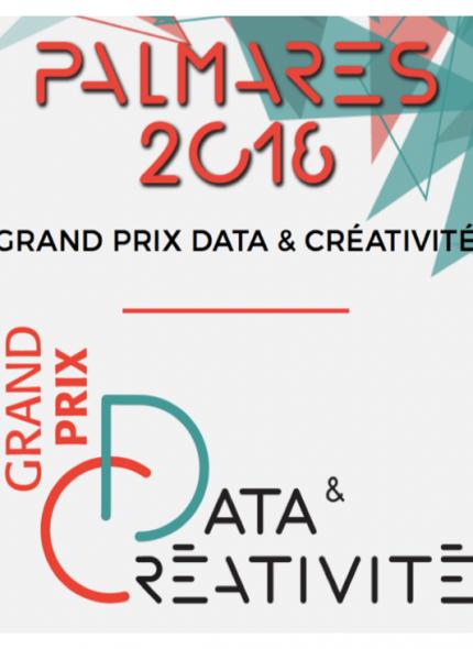Data & Créativité : Le Palmarès
